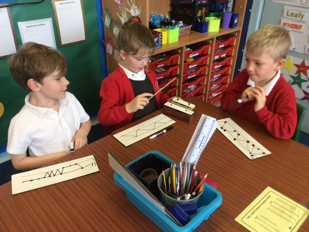 Year 2 composing graphic scores.