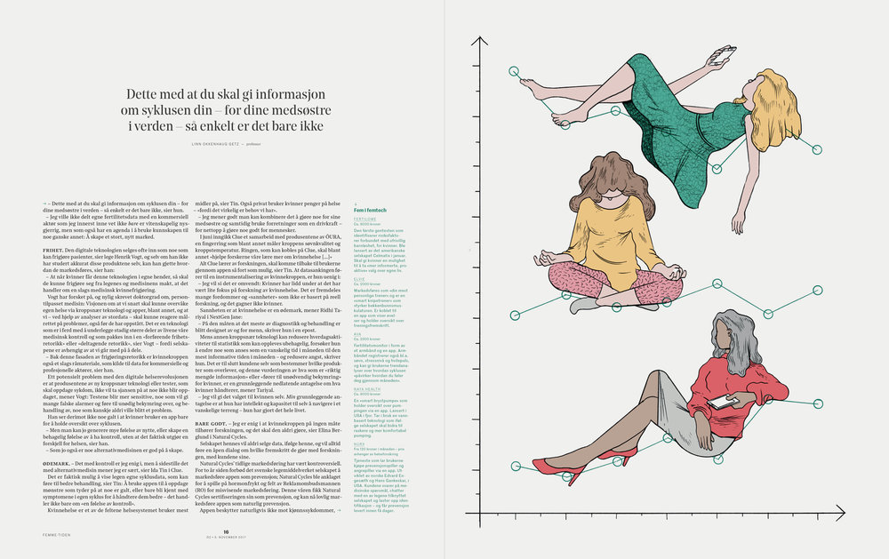 D2_Femtech-4 Illustrations © Åge Peterson.jpg