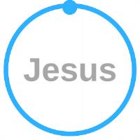ramos jesus