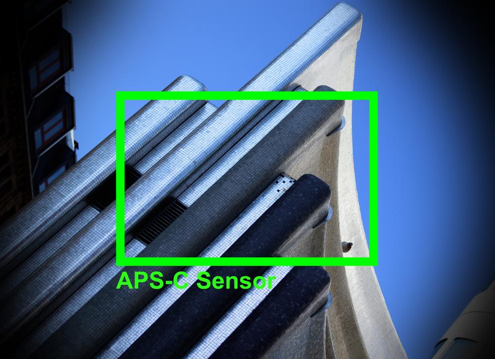 Vollformatobjektiv auf einer APS-C Kamera