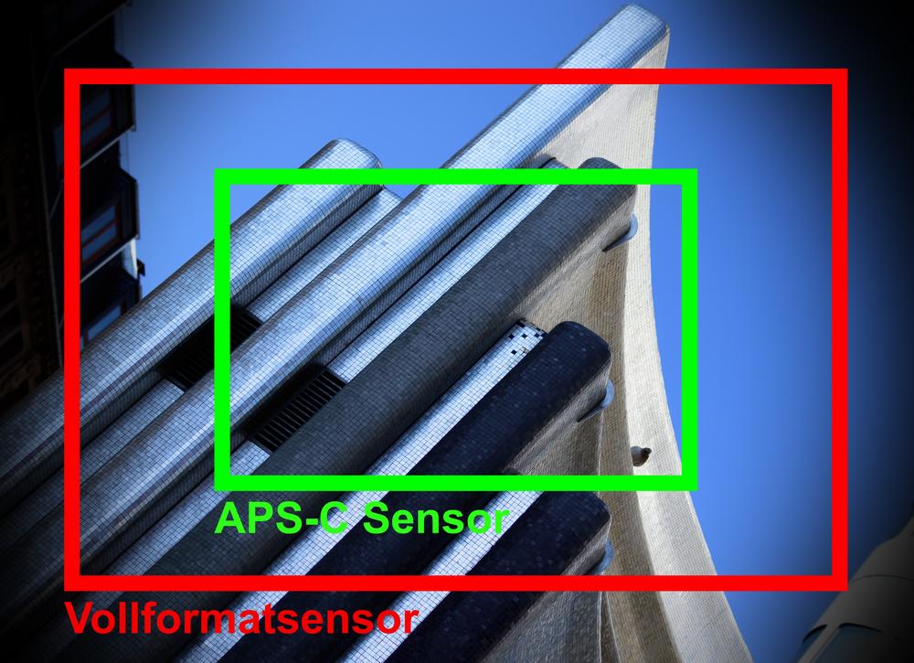 Bei unterschiedlicher Sensorgröße ergibt sich ein anderer Bildausschnitt. APS-Kameras sind somit im Telebereich etwas weiter.