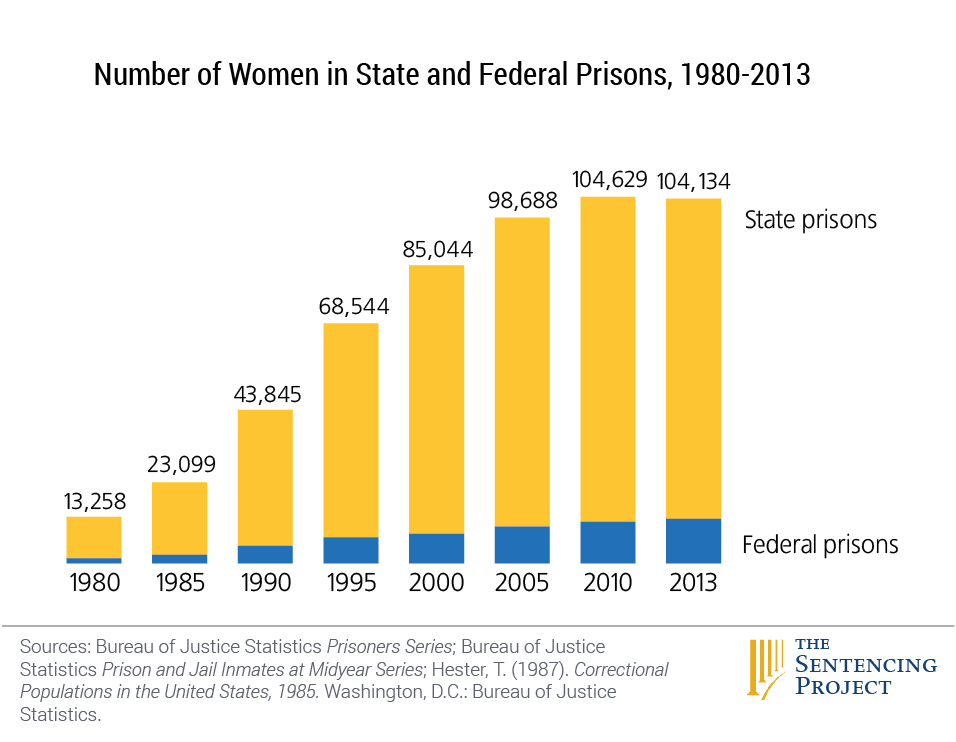 """the issues of felon disenfranchisement and mass incarceration in the american criminal justice syste Disrupting democracy: felony disenfranchisement laws and the """"smart on crime"""" era  for convicted felons in conversations about criminal justice reform ."""
