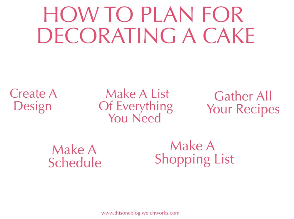 HOW TO PLAN FOR DECORATING A CAKE