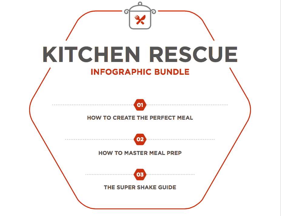 FREE GIFT - All attendees will get free access to our Kitchen Rescue Pak: High-Res infographics with all the info you'll need to continue mastering meal prep at home!