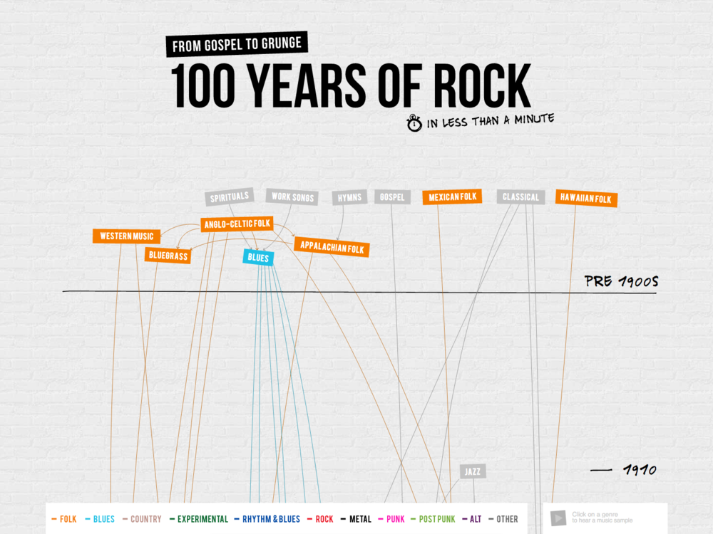 Concert Hotels 100 Years of Rock 4.png