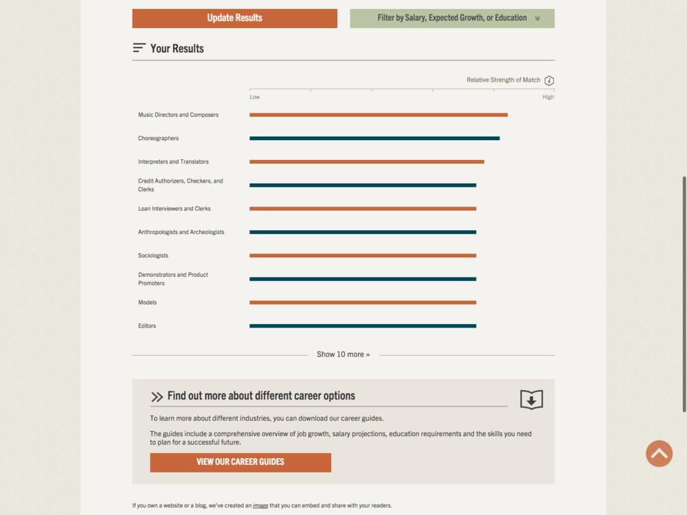 Rasmussen Aptitude Test 4.png  Career Aptitude Test