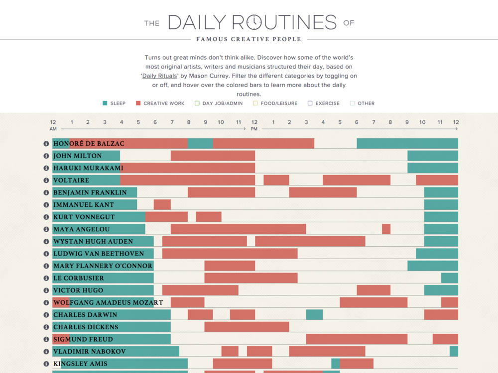 Podio Daily Routines 3.png