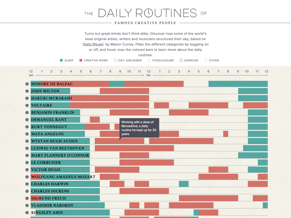 Podio Daily Routines 4.png