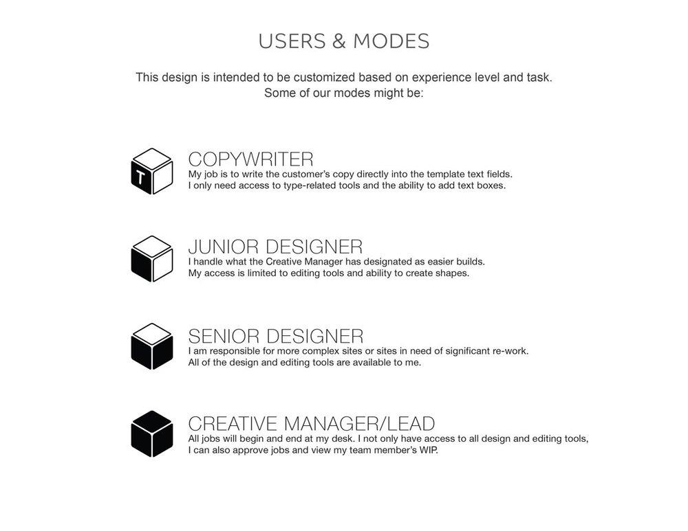 SiteMaker-Concept-6.jpg