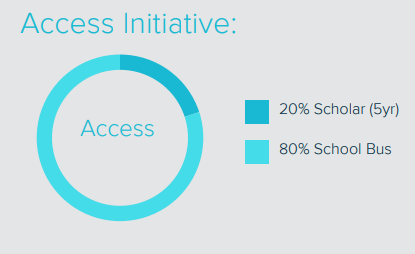 Access Initiative.PNG