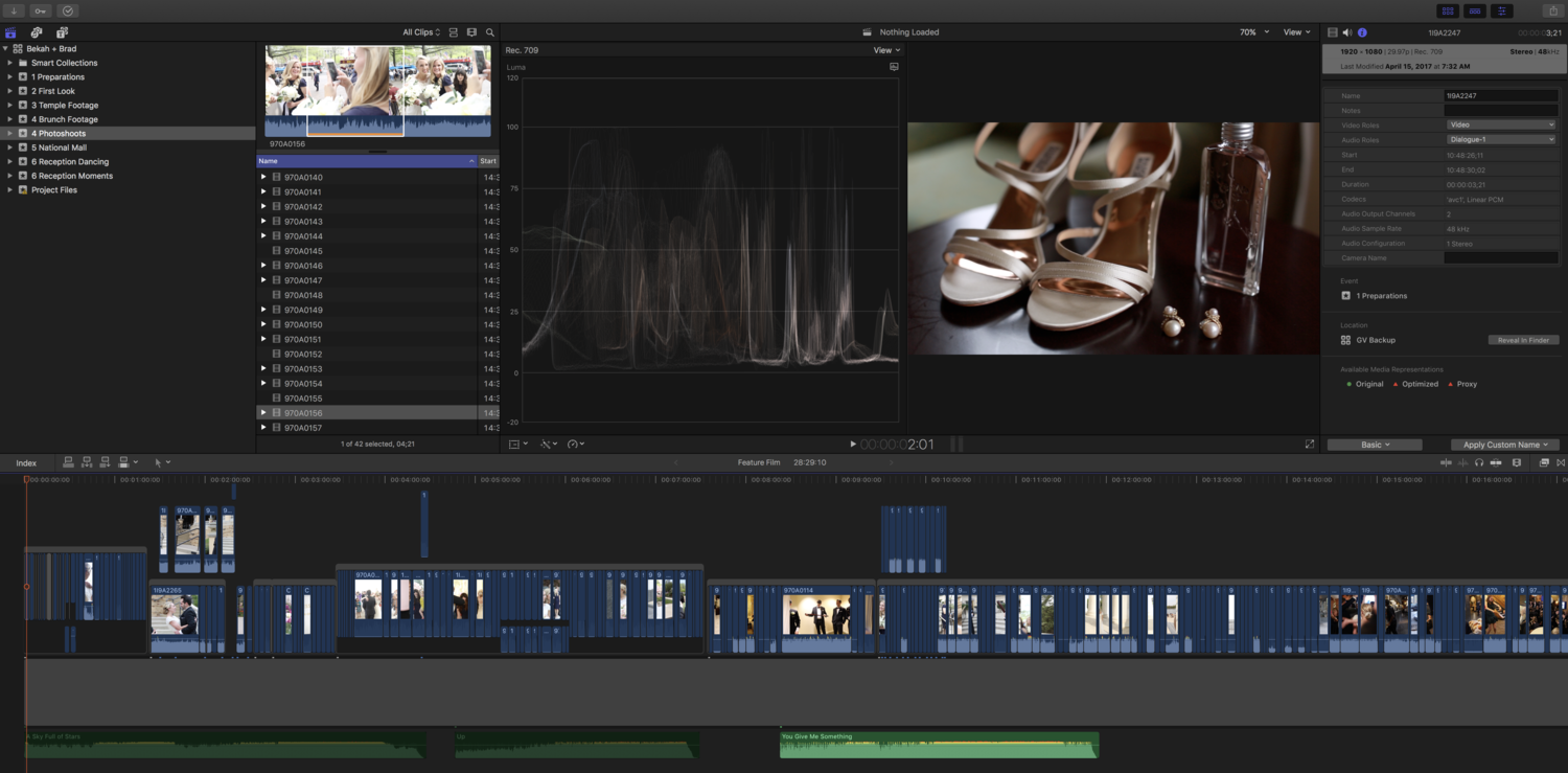 video editing hourly rate
