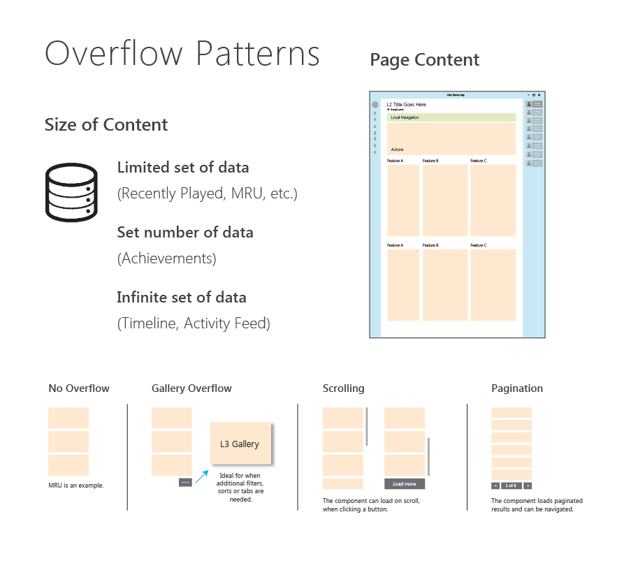 Overflow pattern options.