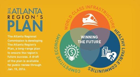 Atlanta Regions Plan.JPG