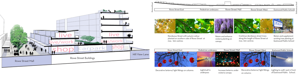 Sectional Diagrams illustrating spatial arrangements and planting