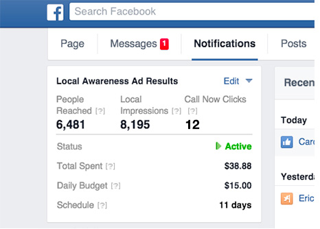 See results from you effort and budget spent.  This is a screenshot from an ad run by Facebook.
