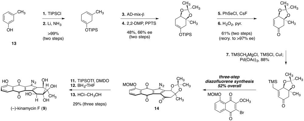 Kinamycin Synthesis.jpg