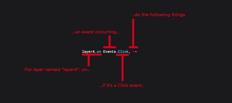 Layer event syntax
