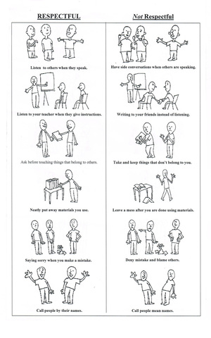 Appropriate Behavior Worksheets Kindergarten. Appropriate