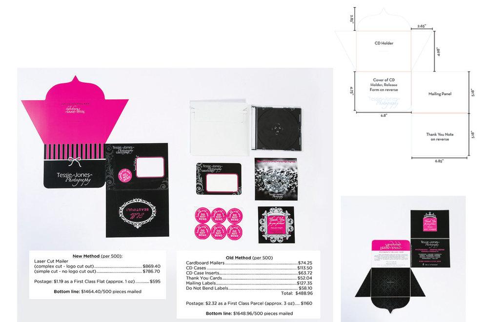 Photography CD Mailer Design  Digital Laser Cut Self-Mailer  Concept & Design (and accompanying blog article)