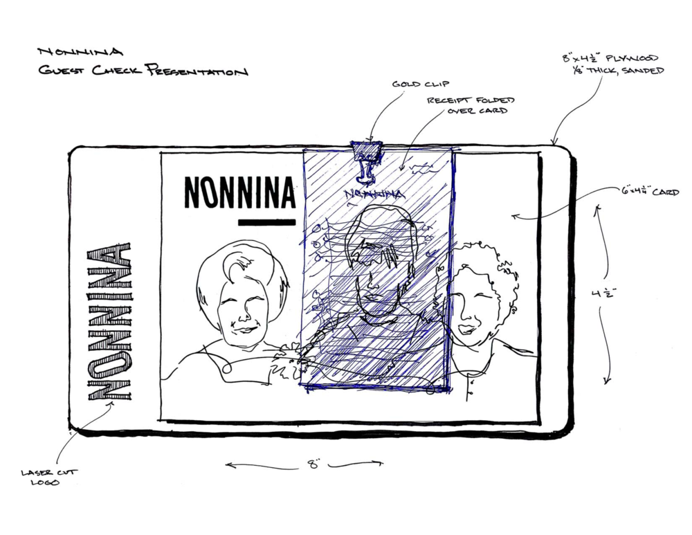 Nonnina - Checkbook.png