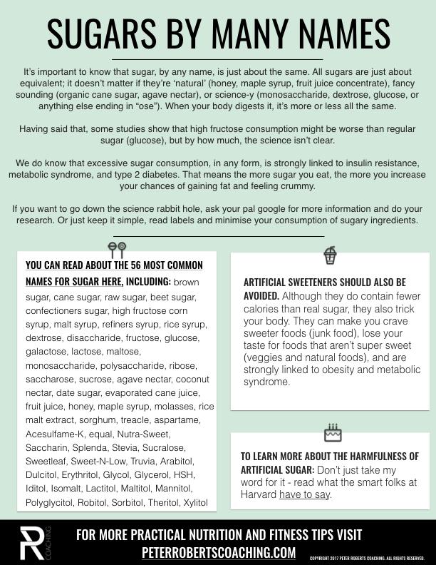 peter-roberts-coaching-hidden-sugars-guide.jpg