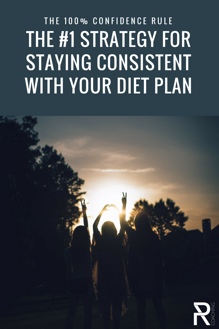The 100% Confidence Rule: Goal setting for weightloss | Goal setting for fitness | How to stick to your diet plan |How To Create Healthy Habits | How To Eat Clean | Healthy Habits To Lose Weight | Healthy Habits For Women | Healthy Habits For Men | Daily Healthy Habits