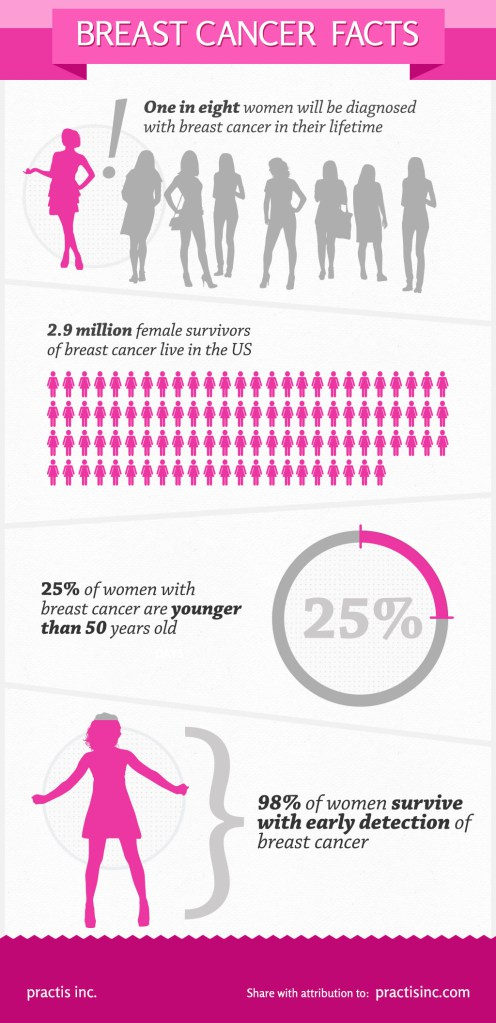 breast-cancer-stats-2