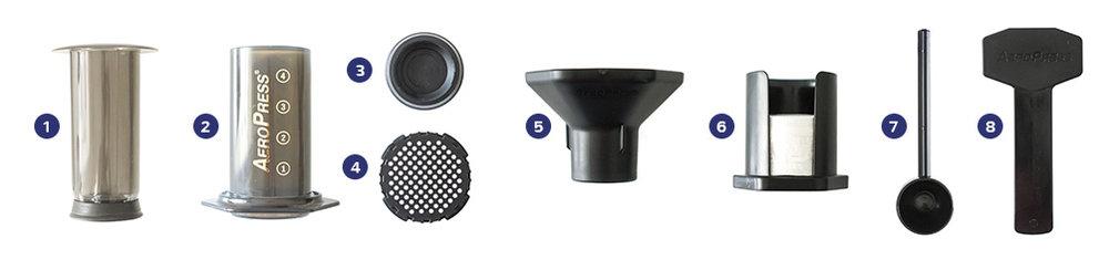 1. Plunger 2. Chamber 3. Seal 4. Filter Cap 5. Funnel 6. Filter Holder 7. Scoop 8. Stirrer