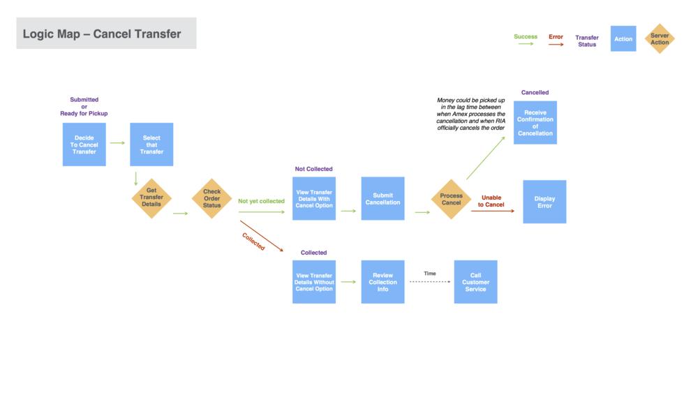 ria-logic-map_cancel copy.png