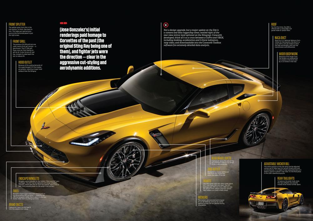 Corvette_C7_Z06_details.png