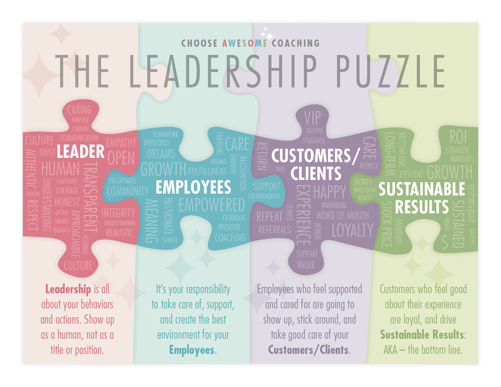 Leadership Framework