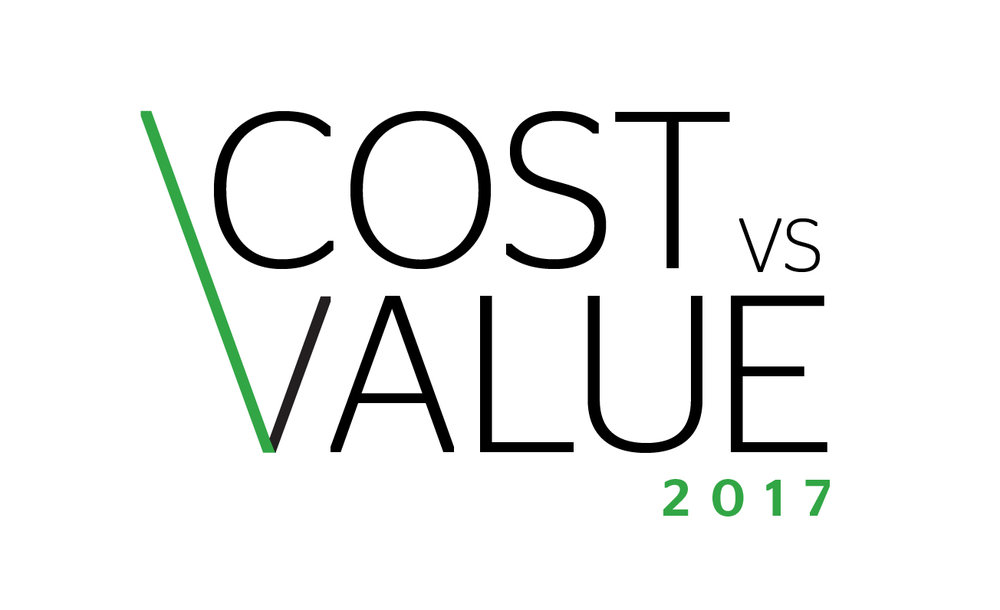 Do you know what a home remodeling project costs in your region? Click the image above to check out Remodeling magazines - 2017 Cost vs Value Report.