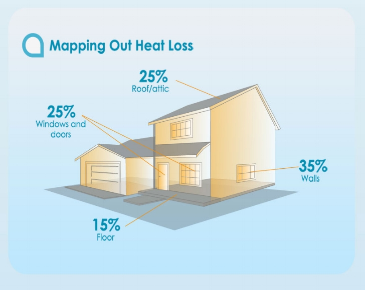 energy-loss-insulation-infographic-cover.jpg