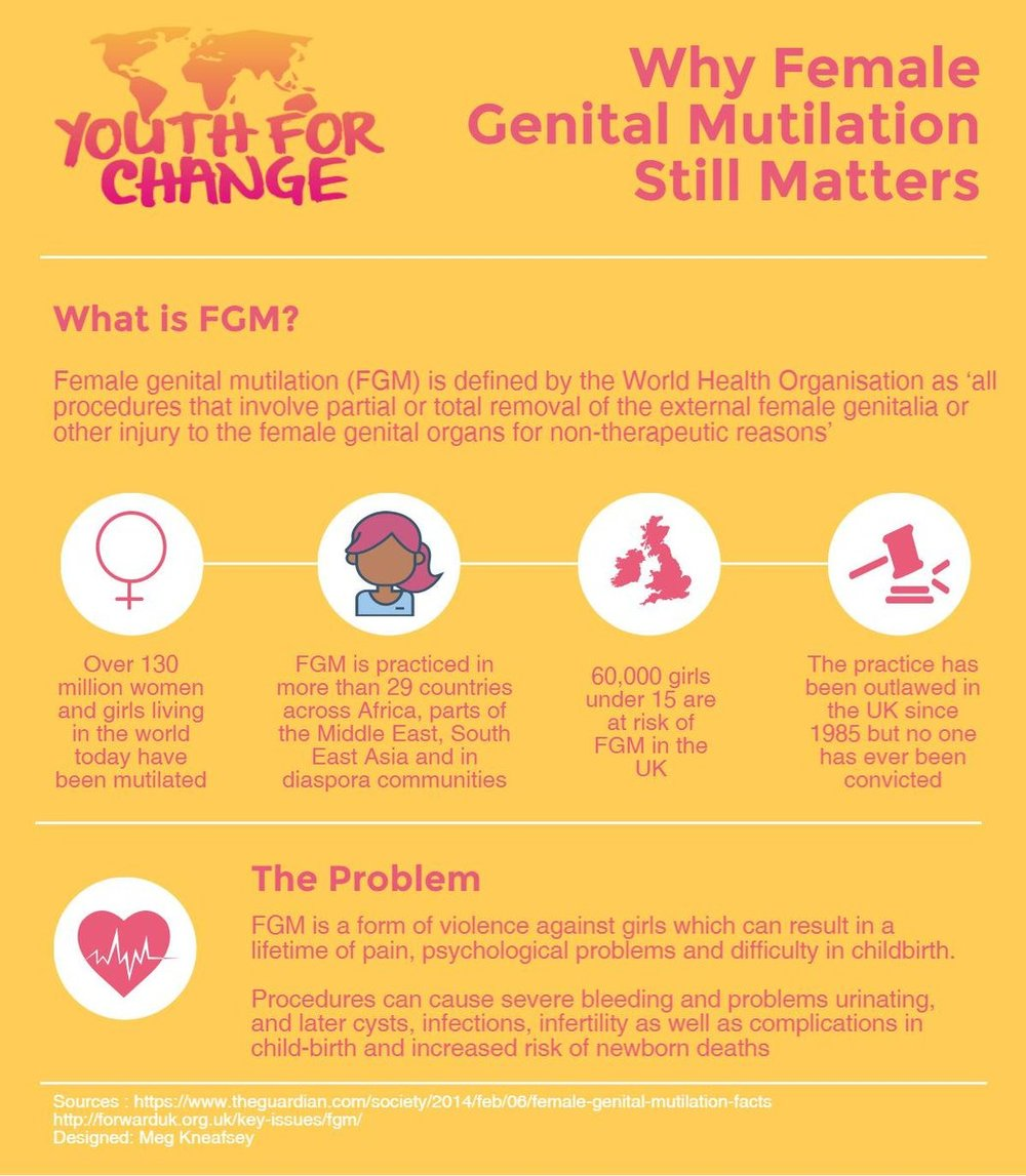 FGM infographic.jpg