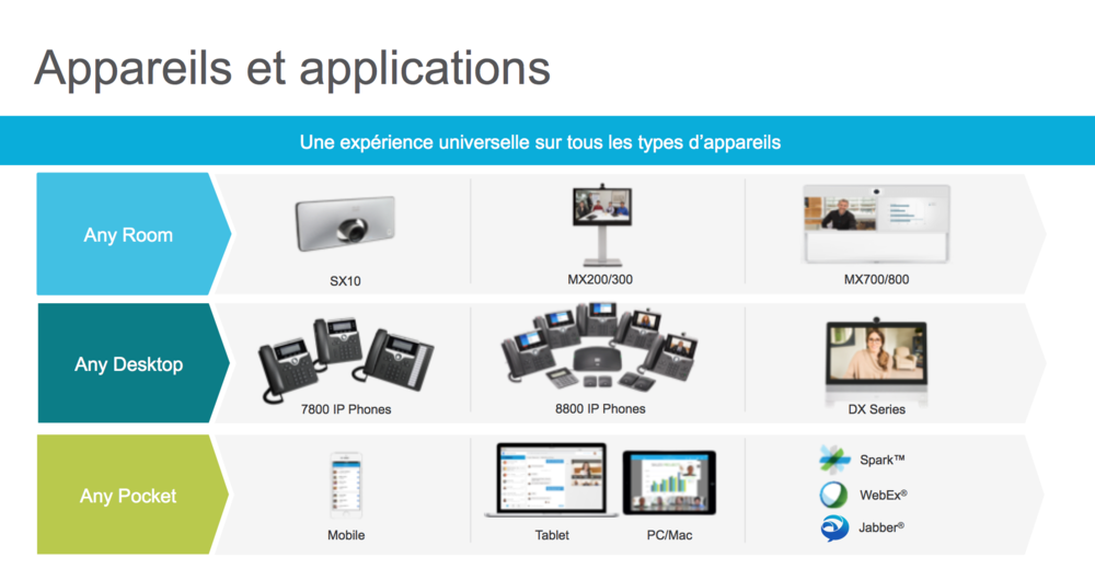 Cisco-Collaboration-Endpoints