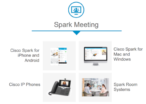 Cisco-Spark-Meeting-Devices
