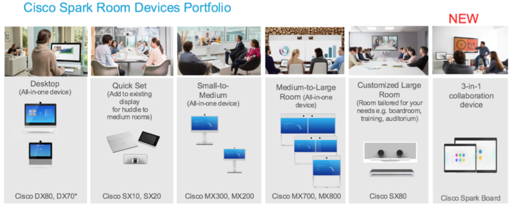 Cisco-Spark-Room-Devices