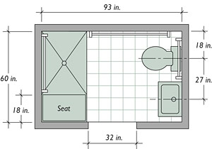 Reference : http://www.finehomebuilding.com/2004/04/01/the-basics-of-a-barrier-free-bath