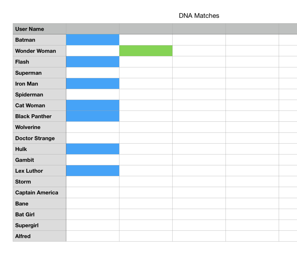 Spreadsheet of DNA matches with a second color assigned to a DNA match