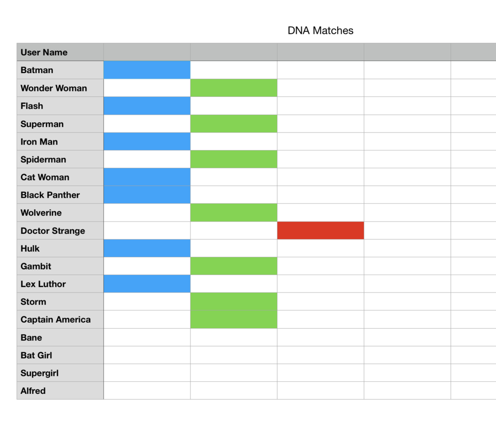 DNA Match List with third color cluster added