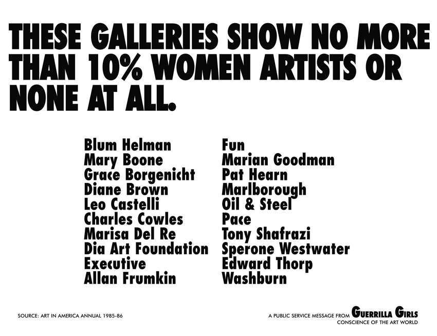 THESE GALLERIES SHOW NO MORE THAN 10% WOMEN ARTISTS OR NONE AT ALL.