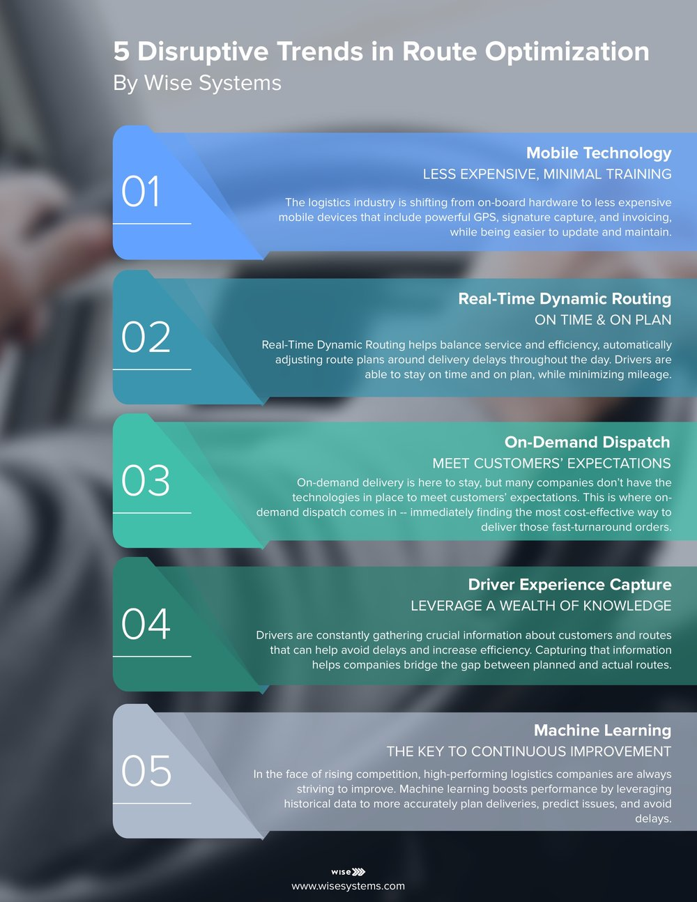 5 Disruptive Trends - Infographic - Wise Systems.jpg