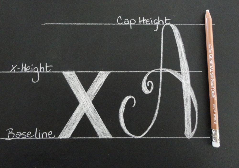 Example of Chalk Guidelines, including baseline, x-height, and cap height.
