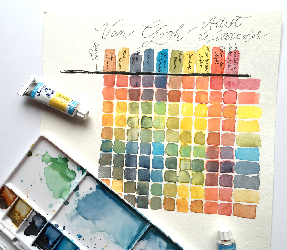 Color mixing chart made with Van Gogh Artist Watercolors. This chart shows color values, transparencies, and mixing combinations.