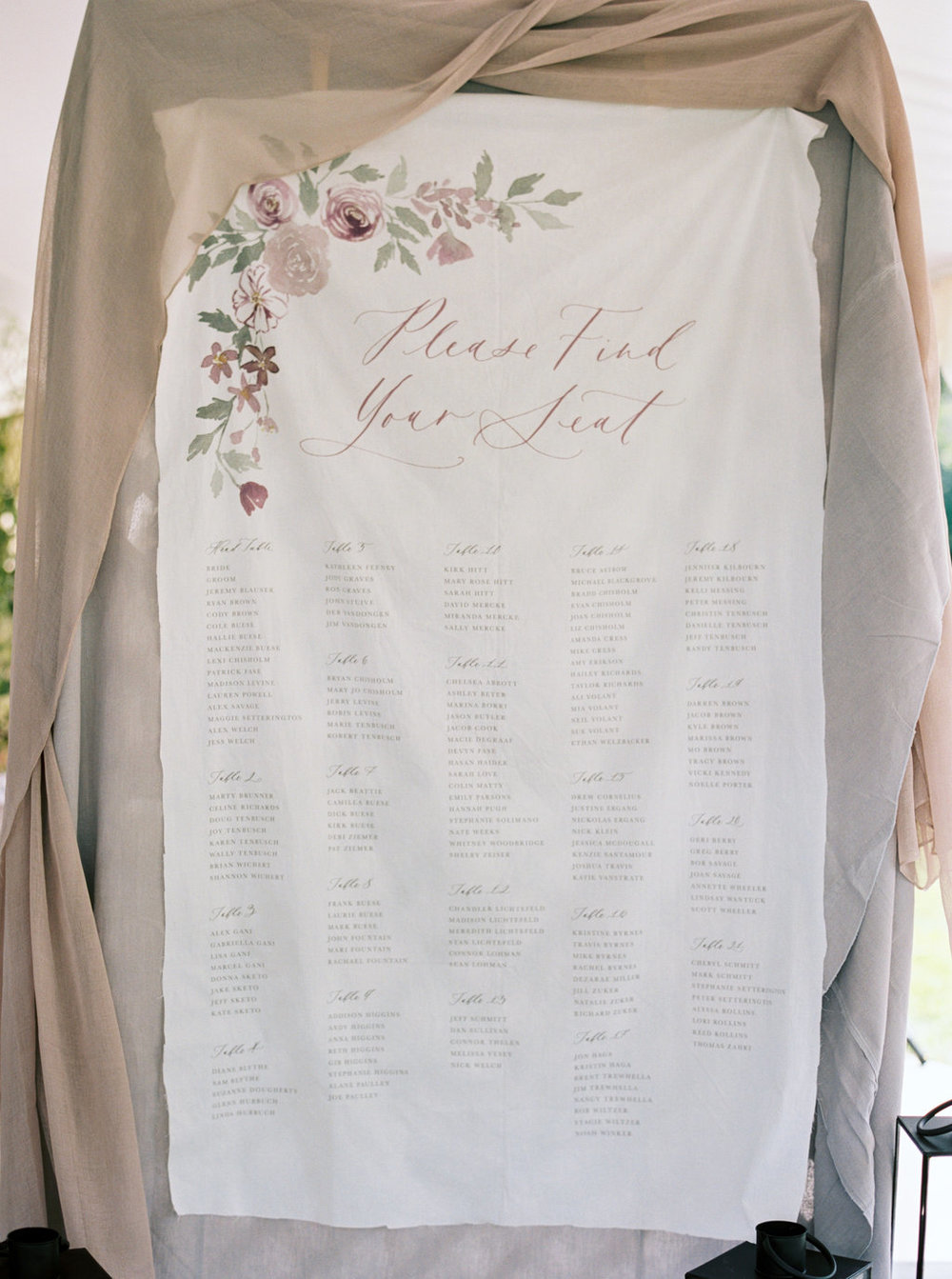 Creative wedding seating chart printed on fabric from Spoonflower.