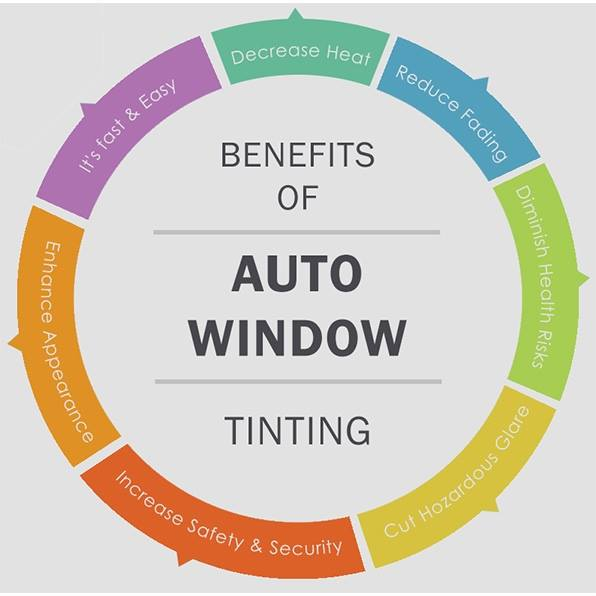 Avoid Skin Cancer With Car Window Tinting