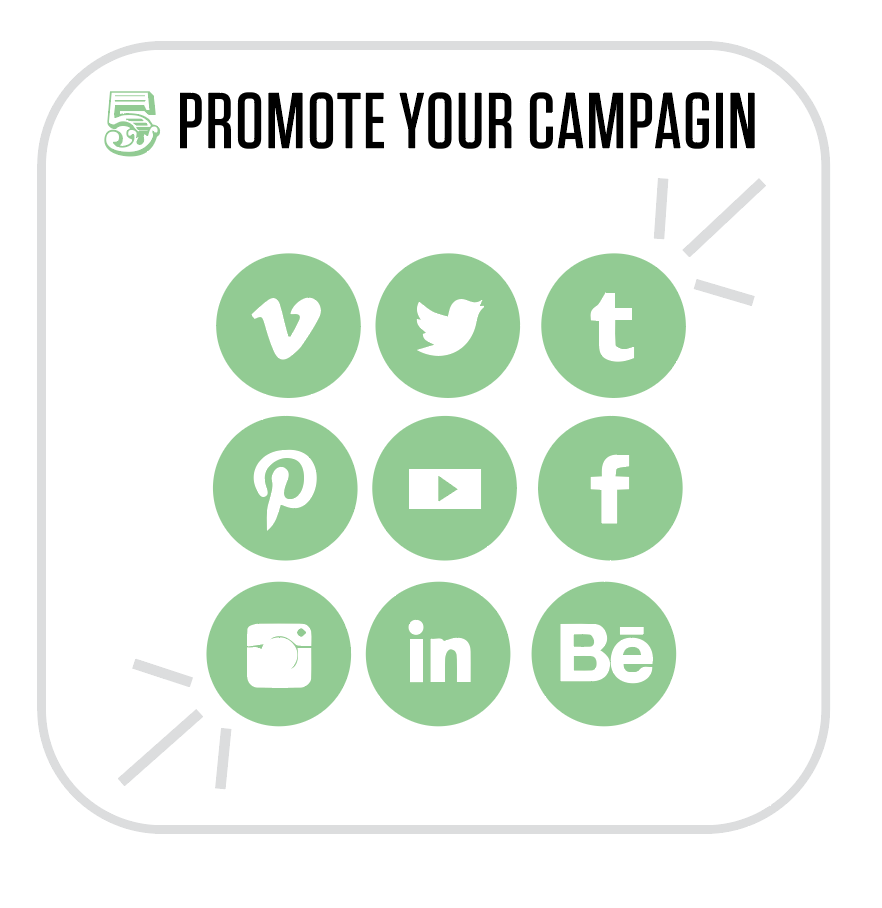 Step: 5 - spread the word! Tell your community about your campaign in order to get your items sold.
