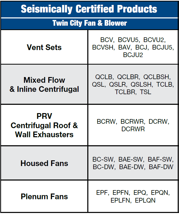 See  Seismically Certified Fans catalogue here