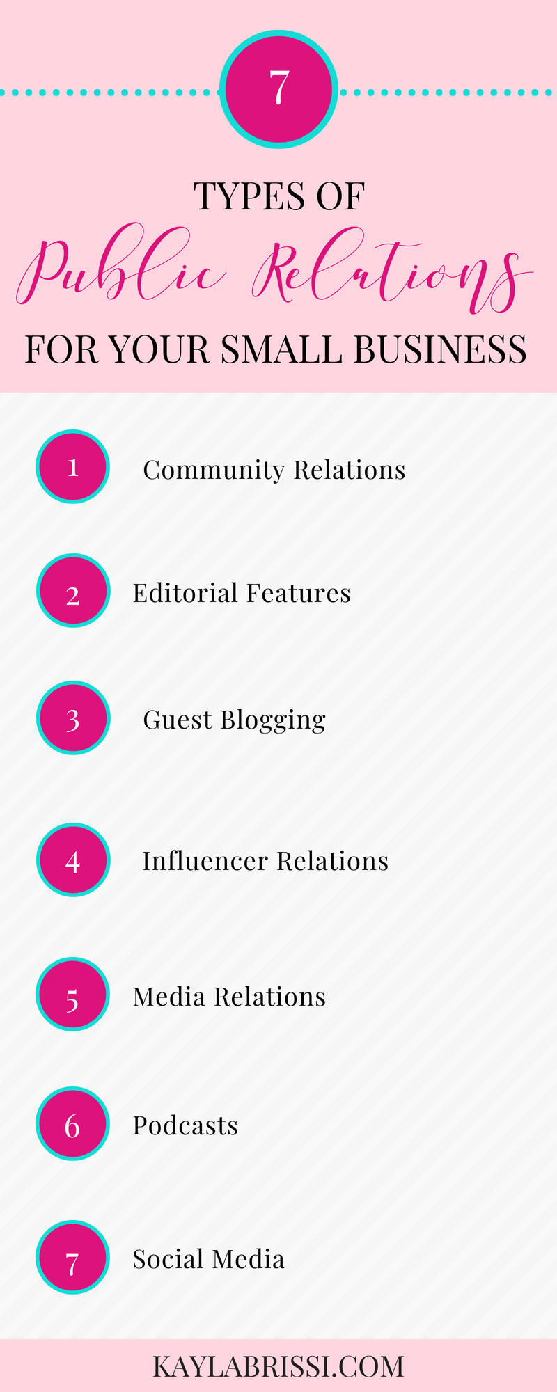 SEVEN TYPES OF PUBLIC RELATIONS INFOGRAPHIC