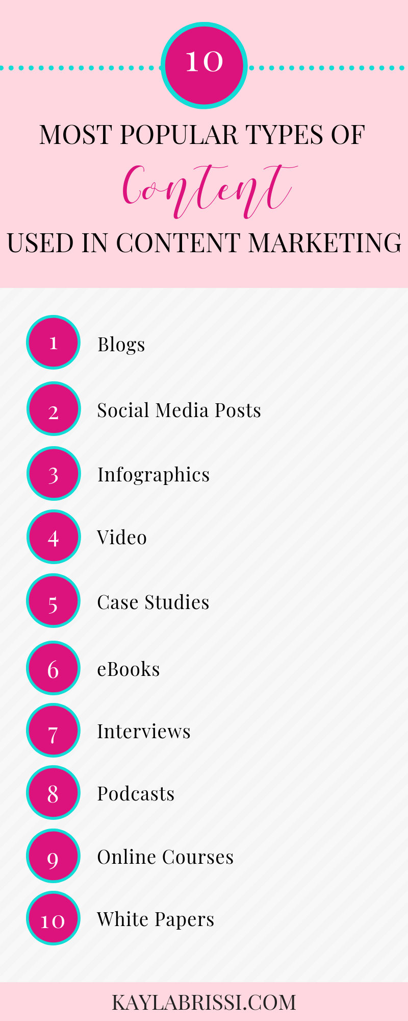 10 MOST POPULAR TYPES OF CONTENT USED IN CONTENT MARKETING INFOGRAPHIC
